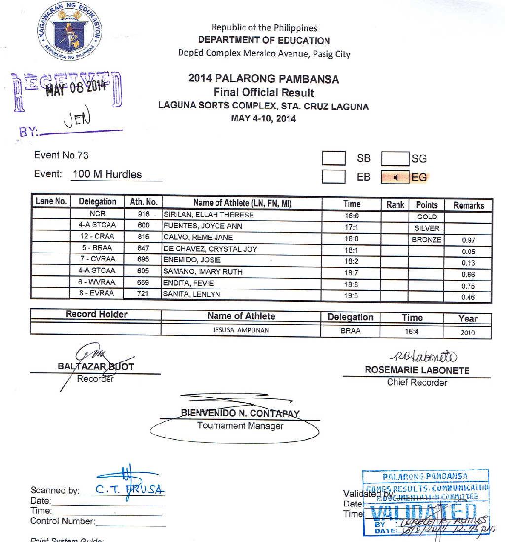100m-hurdles-eg-2014