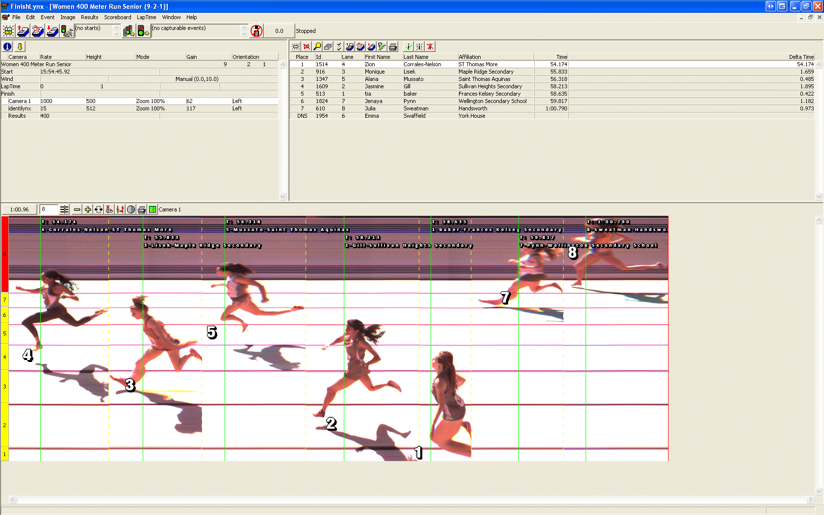 Photo Finish provided by Jason Swan Valley Royals Track & Field Club