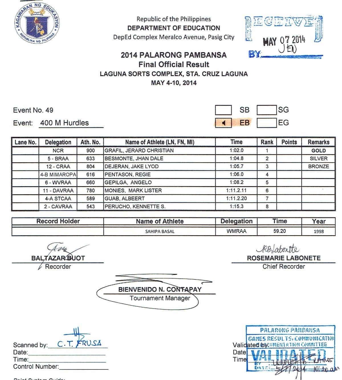 400m Hurdles Elementary Boys Official Results