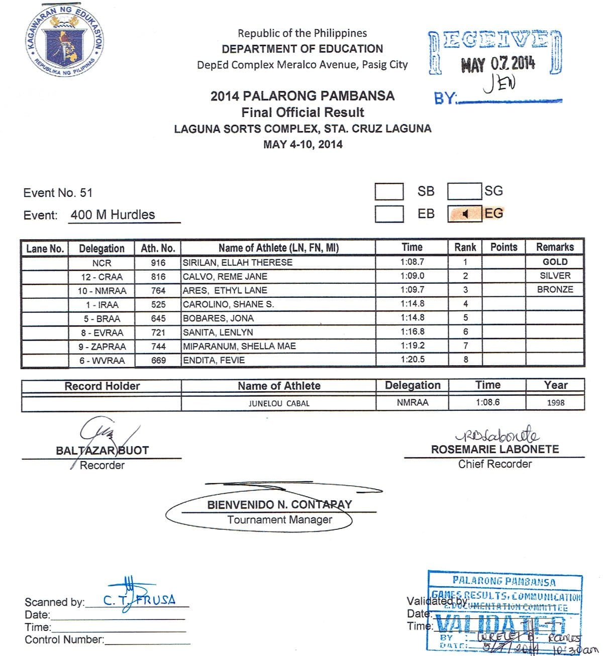 400m Hurdles Elementary Girls Official Results