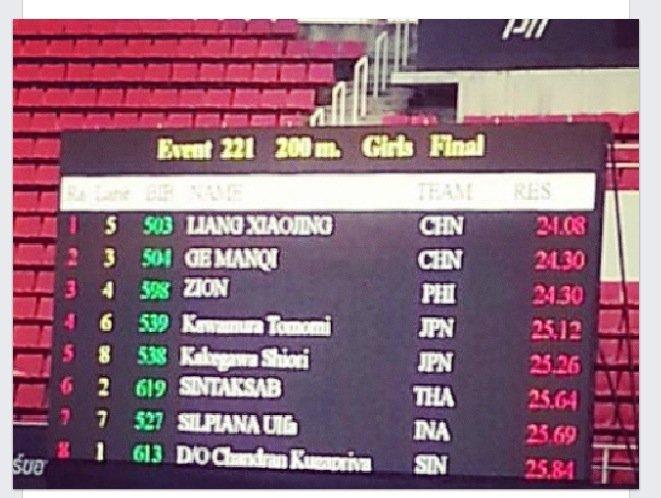 zion-nelson-scoreboard