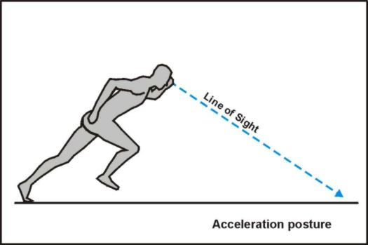 Importance of Learning Drills for Sprinters 3