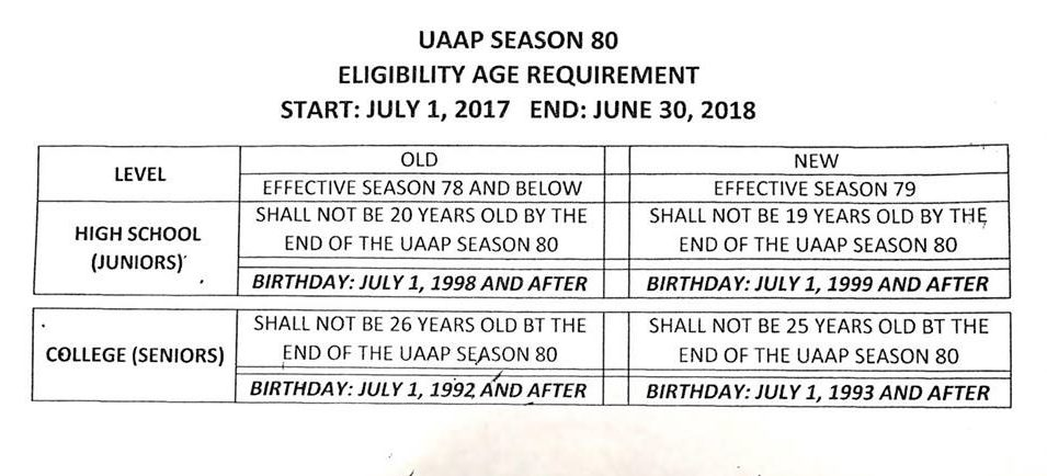 UAAP Residency Eligibility Rules