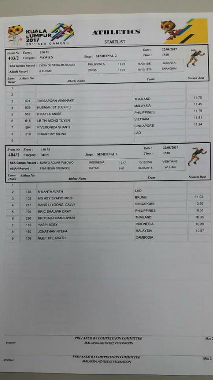 2017 SEA Games Athletics Results 14