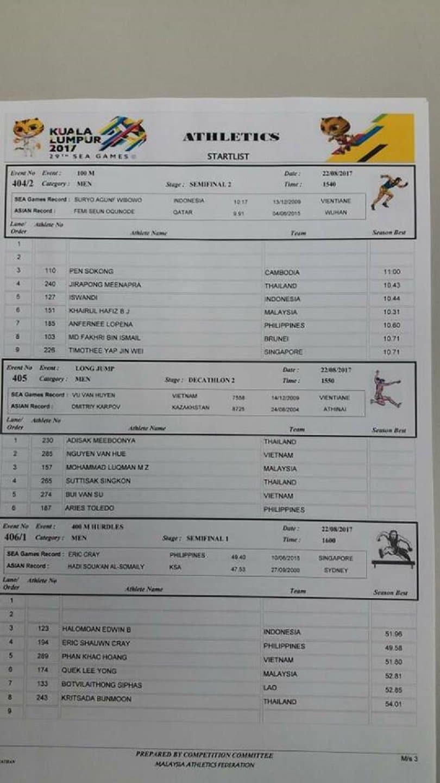 2017 SEA Games Athletics Results 15