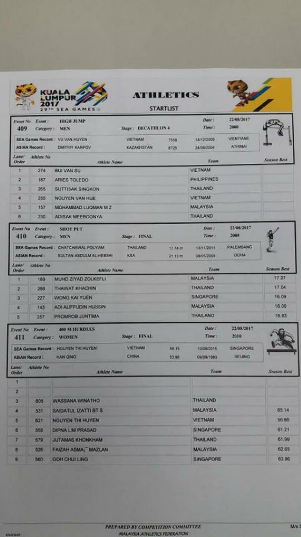 2017 SEA Games Athletics Results 17