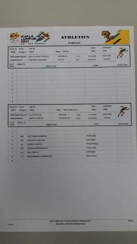 2017 SEA Games Athletics Results 18