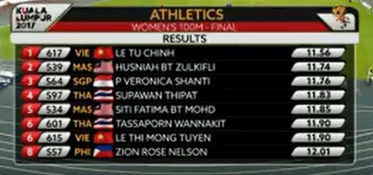 2017 SEA Games Athletics Results 6