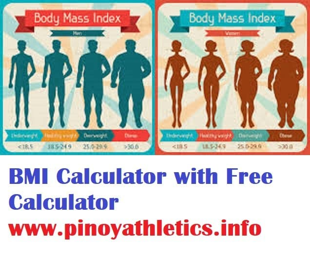 Bmi Calculator With Charts And Calculator Updated Pinoyathleticsfo