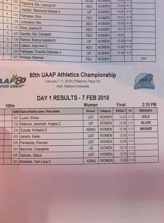 2018 UAAP Womens 100m Final