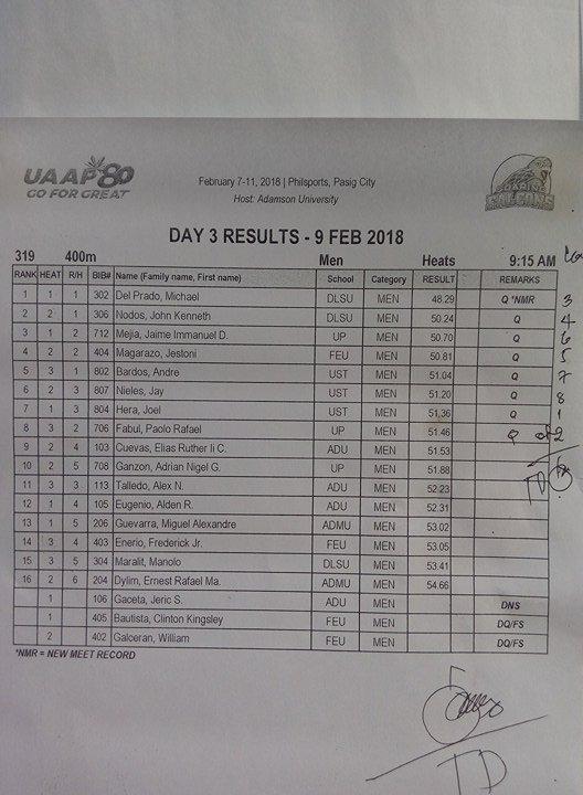 2018 UAAP Mens 400m Final