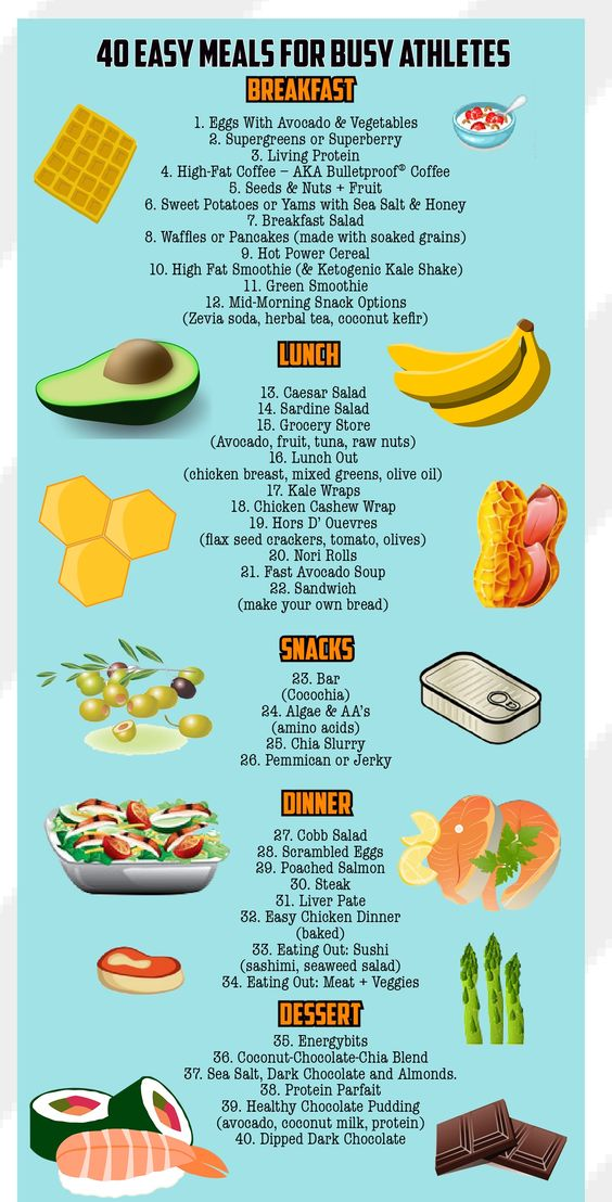 Young Athletes Meal Plan
