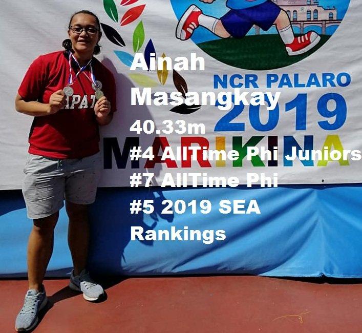 NCR Region 2018-2020 Athletics Meet 1
