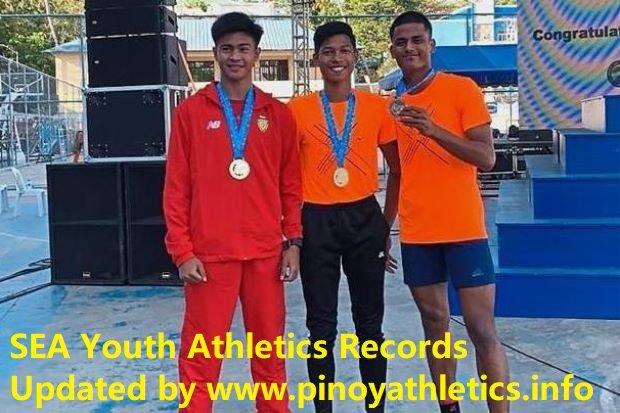 SEA Youth Athletics Records