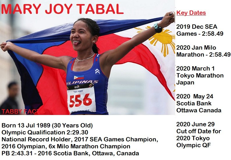Mary Joy Tabal amazing articles under 1 roof 33