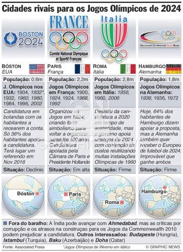 olympics2024